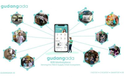 GudangAda, Indonesia's largest FMCG B2B marketplace raises A US$25.4 Mn Series A